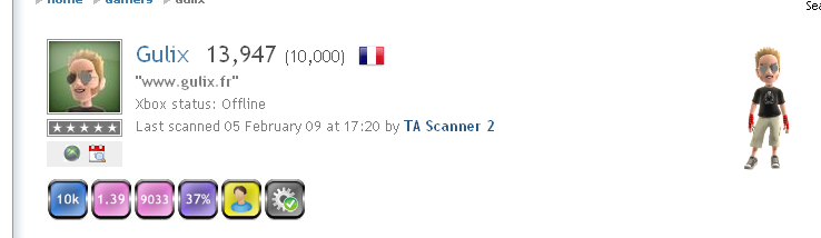 10.000G atteints !