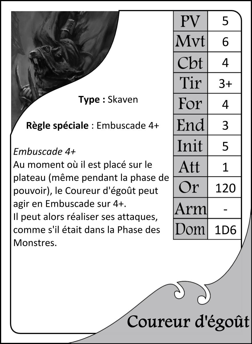 Carte pour Warhammer Quest
